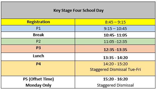 Ks4 school day