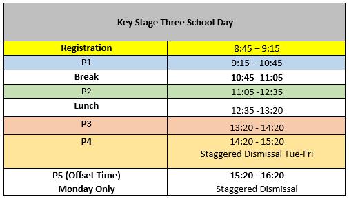 Ks3 school day